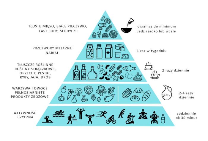 projekt-piramida